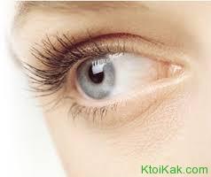 Закрытоугольная глаукома симптомы